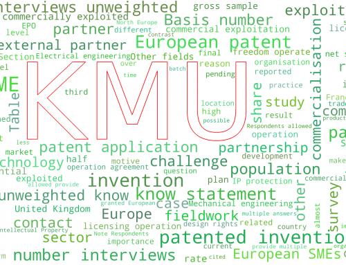 Europäisches Patentamt veröffentlicht Studie zur kommerziellen Nutzung von Patenten durch KMUs
